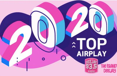 To playlist του 2020 από τον Deejay Radio 93.5